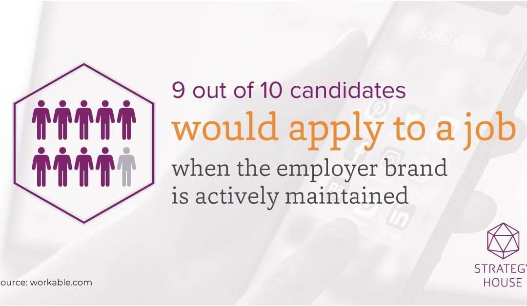 How Your Employee Reviews Impact Your Bottom Line